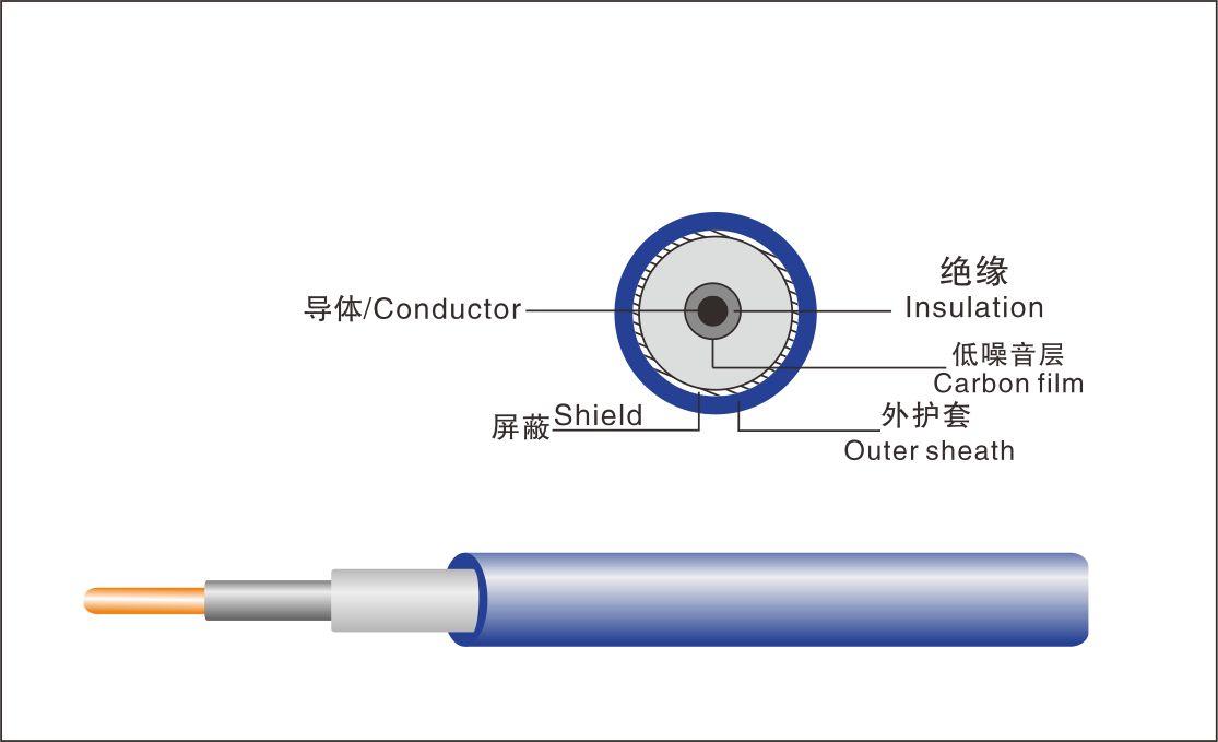Single Core Lead Sheath Cable : Single core ecg lead wire jinruilong special co ltd